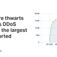 Cloudflare thwarts 17.2M rps DDoS attack — the largest ever reported