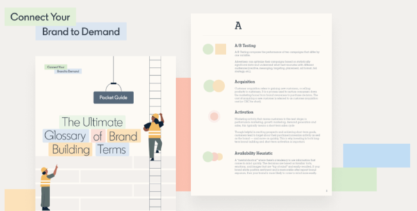 The Ultimate Glossary of Brand Building Terms