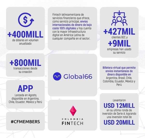 Hoy nuestro nuevo #FollowFriday es @SomosGlobal66 🔥 Con estos cracks pueden, de forma fácil y rápida, enviar #dinero #online a nivel internacional💃🏻