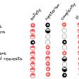 API Tokens: A Tedious Survey · Fly
