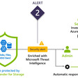 Responding to malware on Azure Storage - by SwiftSolves - SwiftSolves Security on Azure