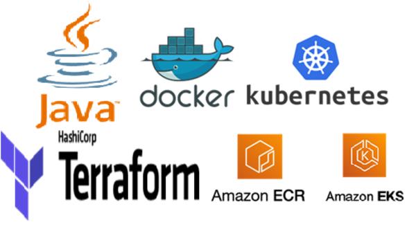 Java app deployment to AWS EKS with Terraform