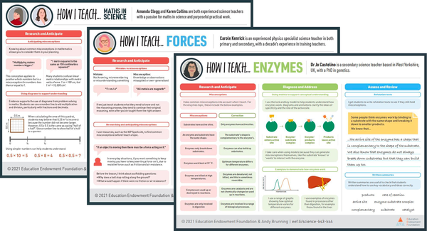 Three graphics produced for the EEF