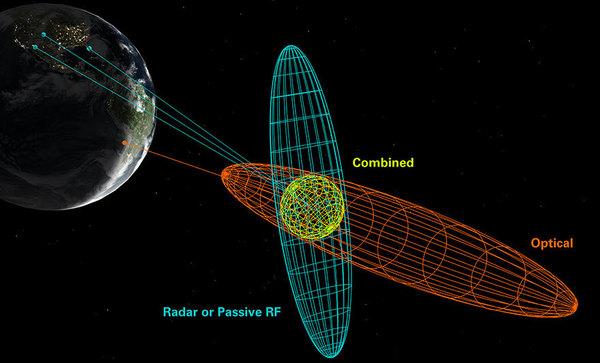 Satellite operators need more accurate SSA data