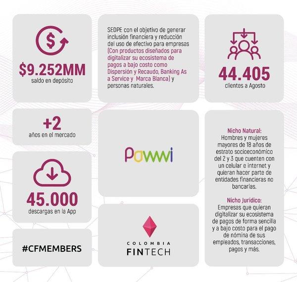 Hoy de #FollowFriday tenemos a @PowwiCo🔥 Estos cracks han creado soluciones para seguir aportando a la inclusión financiera 💪🏼