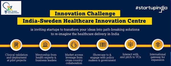 India-Sweden Healthcare Innovation Challenge
