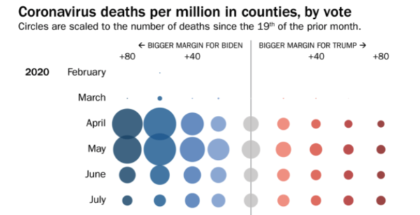 What if, actually, vaccine advocates want people *not* to die?