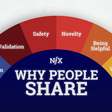 """Why People Share: The Psychology Behind """"Going Viral"""""""