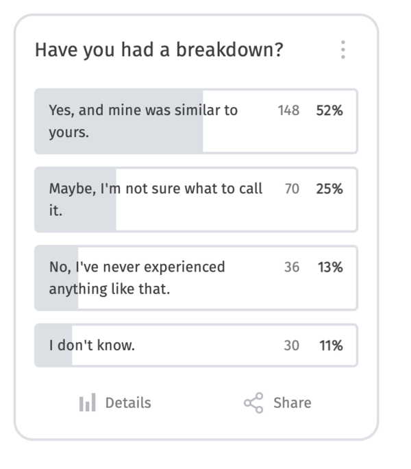 These results  surprised me and were higher than I expected.