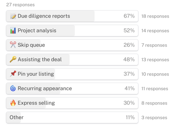 Due diligence reports are the most popular