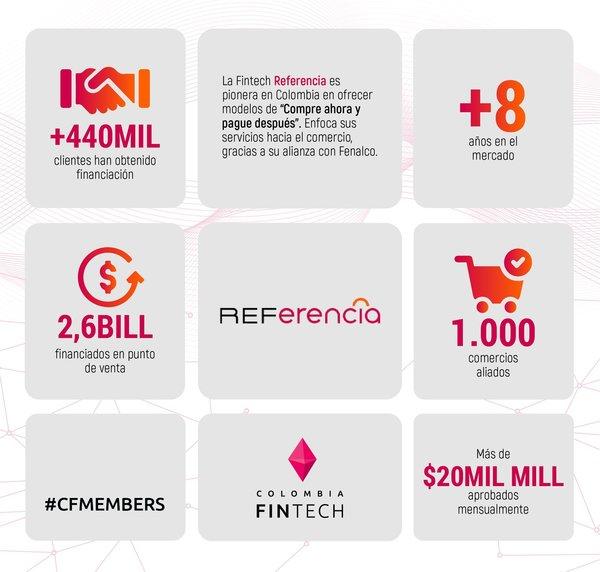 Hoy de #FollowFriday tenemos a Referencia🔥 #Fintech colombiana especialista en servicios de compre ahora y pague después🤩