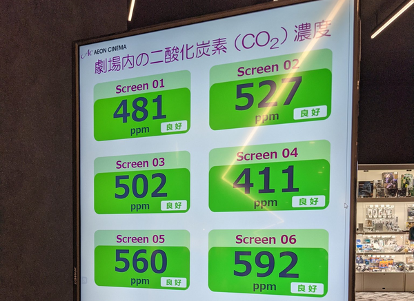 A CO2 monitor in the lobby of a cinema in Japan (Photo @NOGjp)