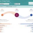 Career Change Tracker