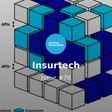 Techstars Insurtech Digest - Issue #77