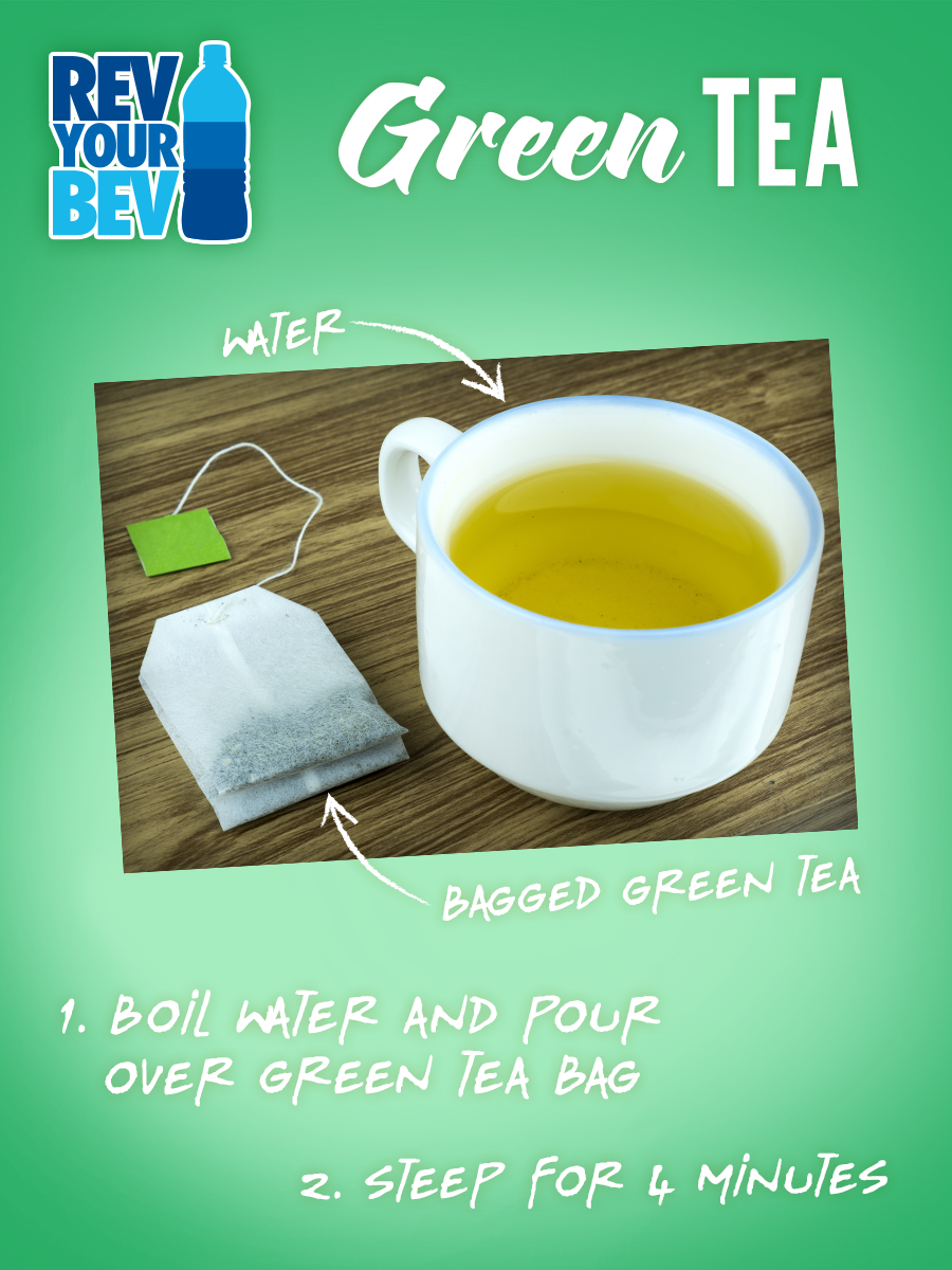 https://s3.amazonaws.com/revyourbev-media/content/uploads/2019/08/28142415/Green_Tea.png