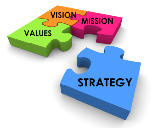 Strategy, Strategic, Independent, goals, STEAM, Planning, STEM, S.W.O.T, school, governance, head, search, development, strengths, weaknesses