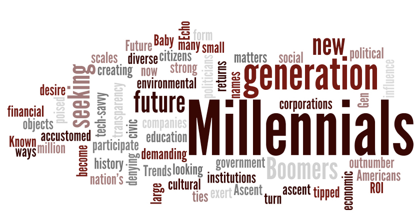 millennials, marketing, advertising, keys, lower school enrollment, enrollment, motivation, guidance, brands, social media, flexibility, money, sustainability
