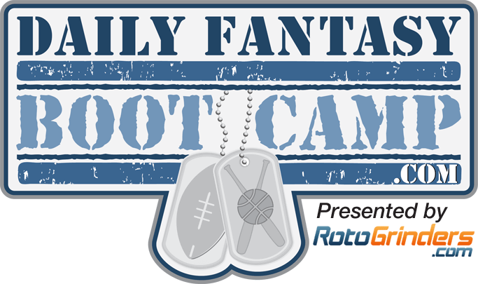 Daily Fantasy Bootcamp: NBA GPP Strategies