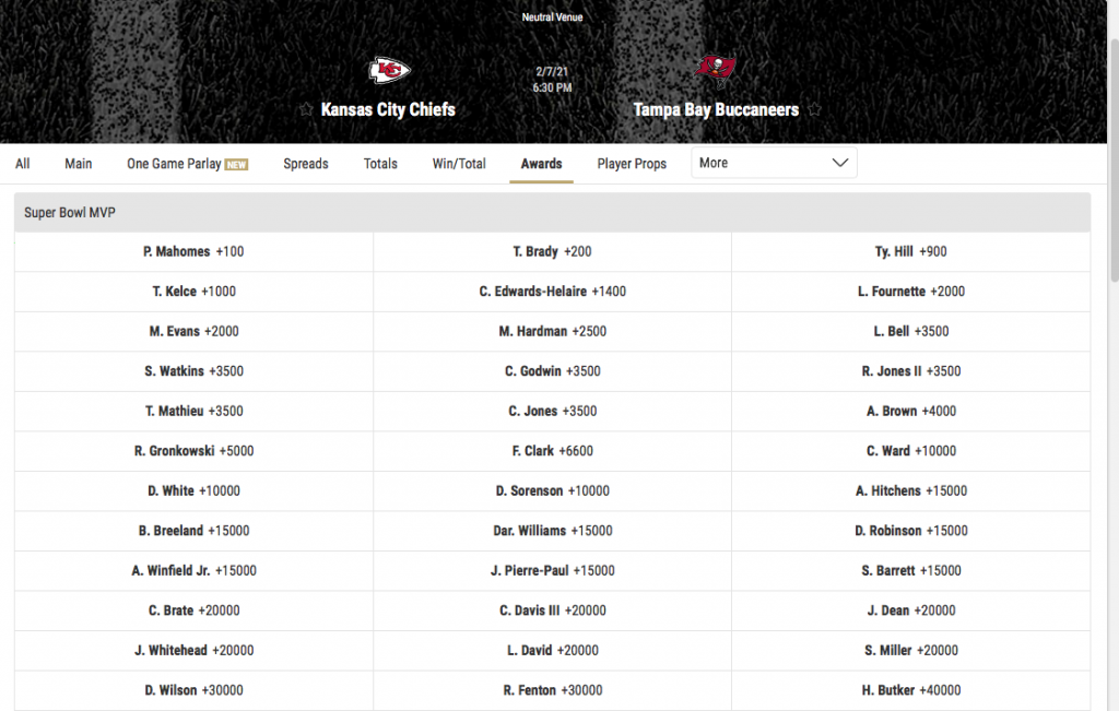 super bowl betting lines explained variation