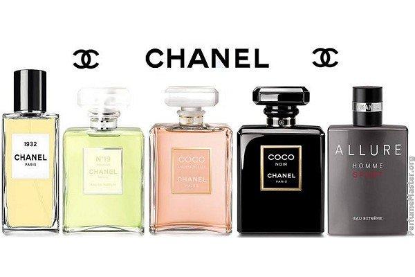 Courtesy of Perfume Master