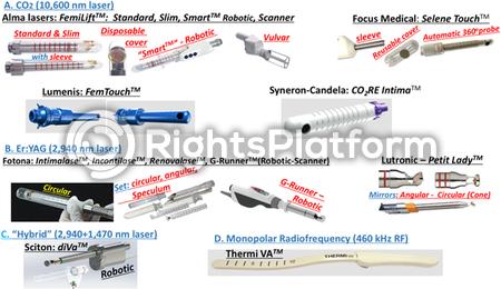 Assets - RightsPlatform