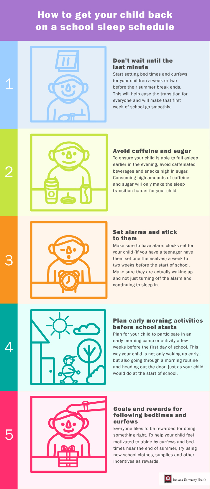1. Don't wait until last minutes, 2. Avoid caffeine and sugar, 3. Set alarms and stick to them, 4. Plan early morning activities before school starts, 5. Goal and rewards for following bedtimes