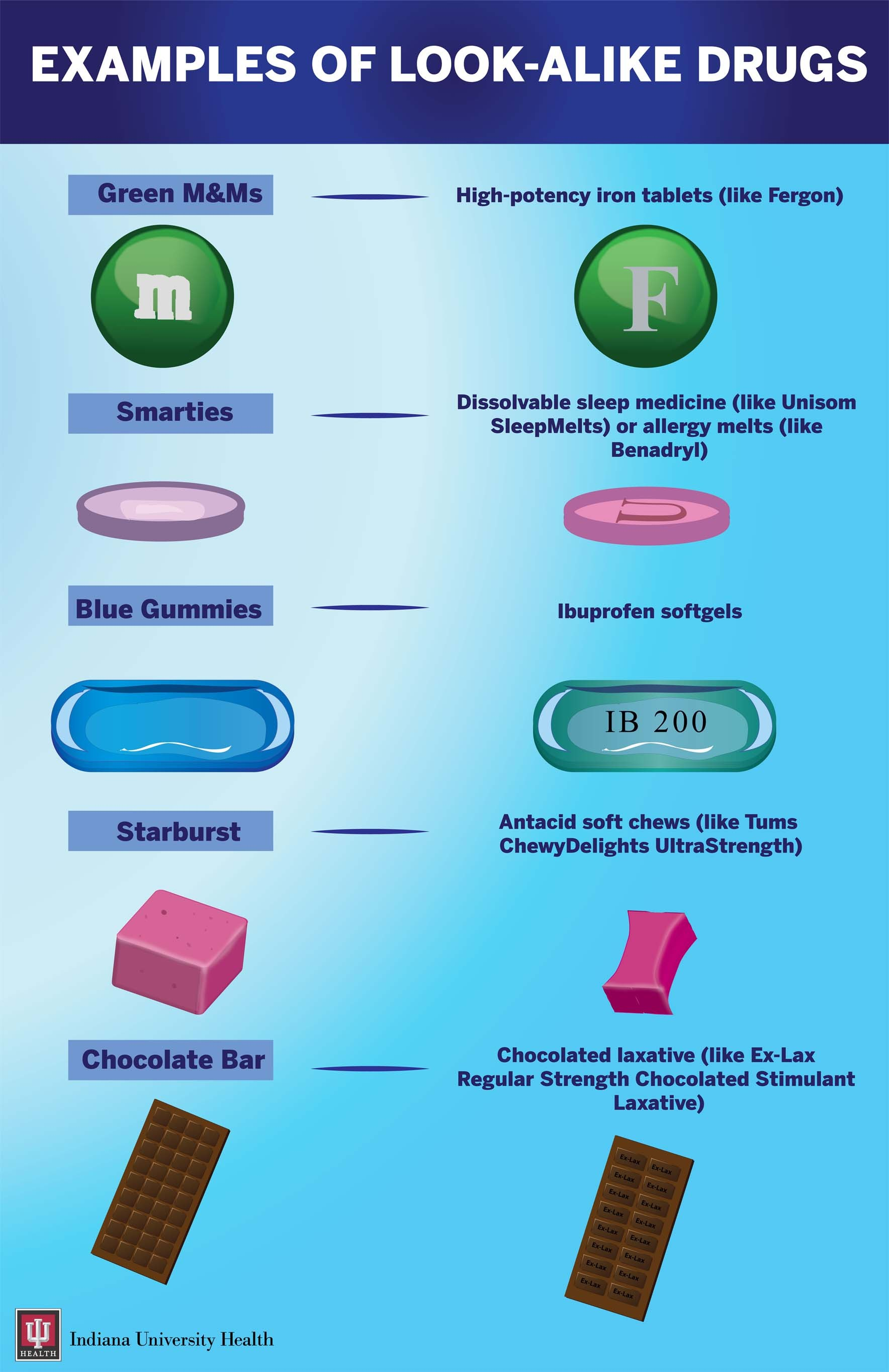 Look-Alike Drugs