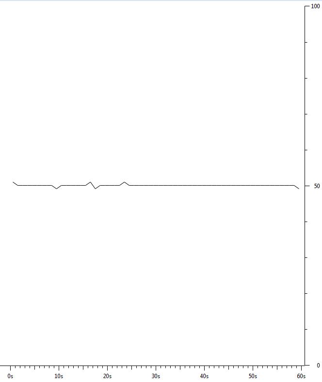 RTAudioNarrow packets per second