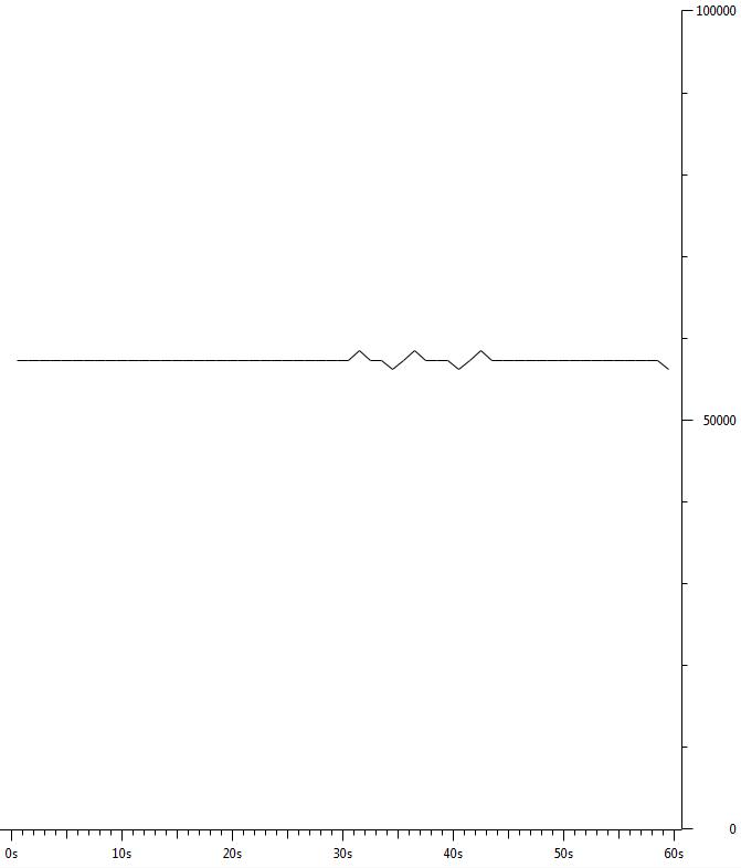RTAudioNarrowFEC bits per second