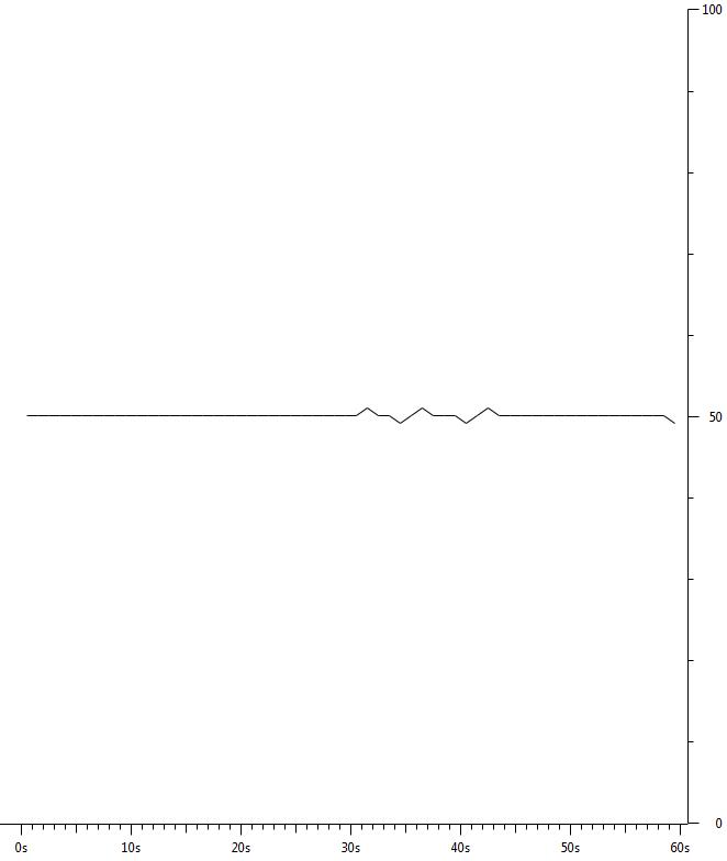 RTAudioNarrowFEC packets per second