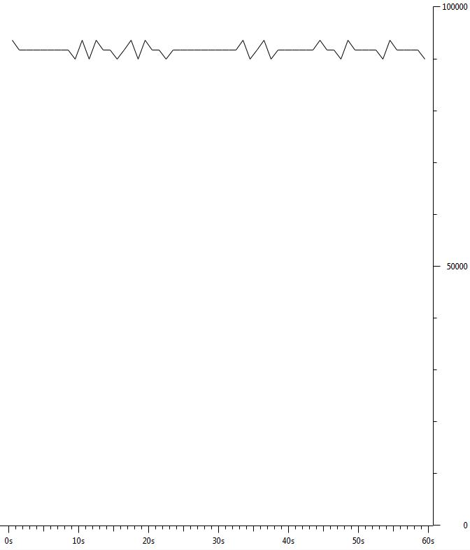RTAudioWideFEC bits per second
