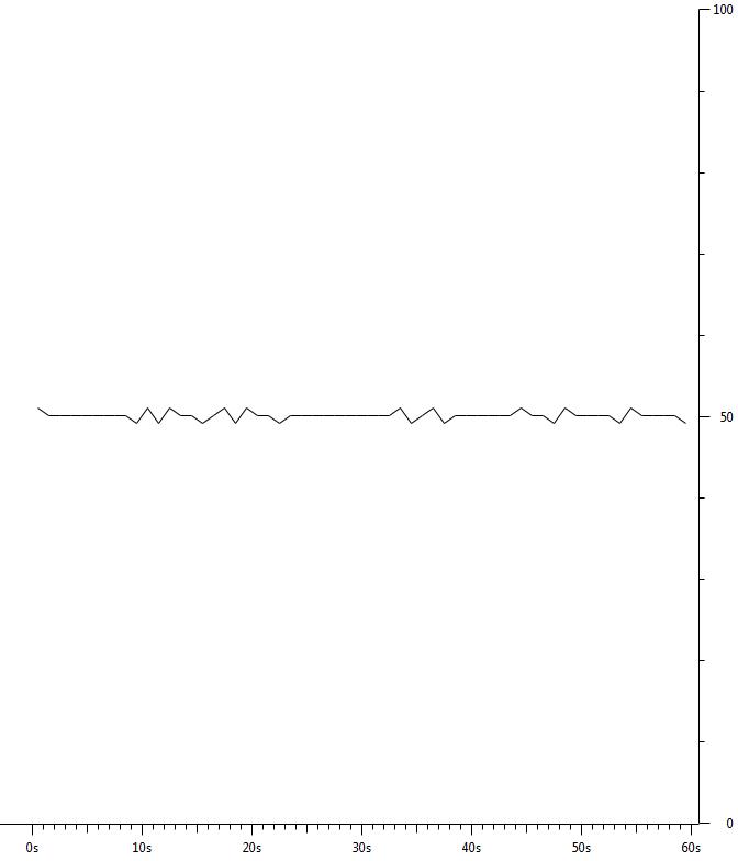 RTAudioWideFEC packets per second