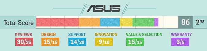 Melhores marcas de notebook - ASUS