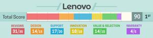 Melhores marcas de notebook - Lenovo