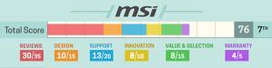 Melhores marcas de notebook - MSI