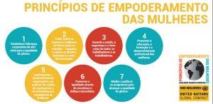 empoderamento feminino ONU - feminismo
