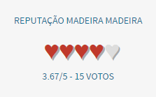 Reputação da Madeira Madeira na Risü