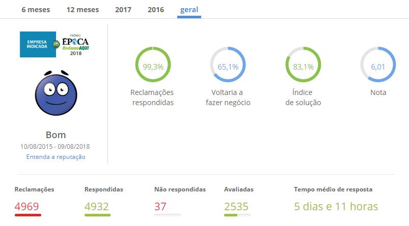 Compra Certa é confiável  Resposta definitiva! - Blog Risü f5a62b26c2
