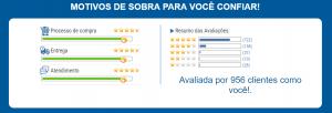Opiniões de clientes no site da Eletrum