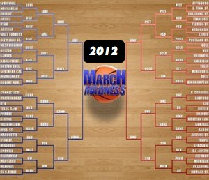 How HR Can Diagnose Engagement With NCAA March Madness