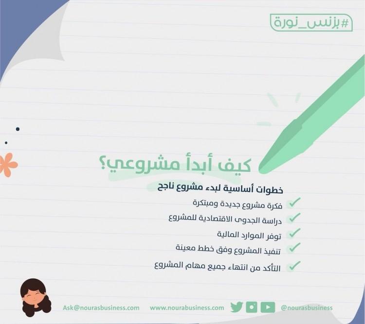 بزنس نورة التسعير Business Noura E08 Youtube