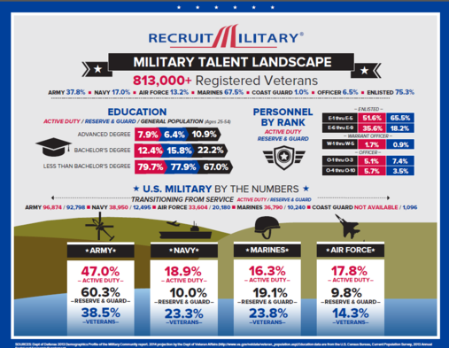military-landscape