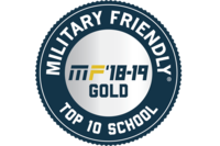 Mfs18 19 top10 1200x1200