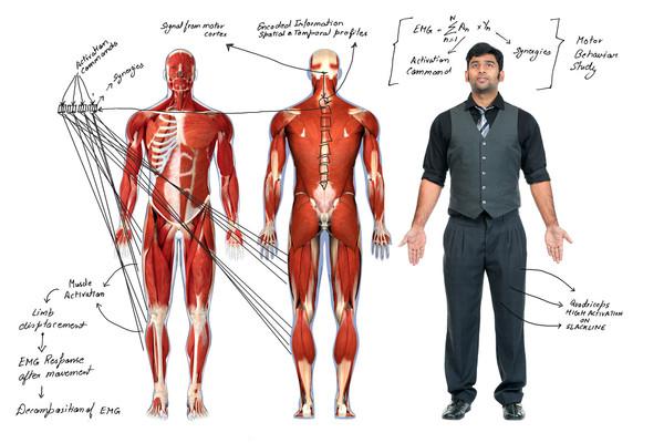 Rs7241 rajat singh muscule research best2 lpr