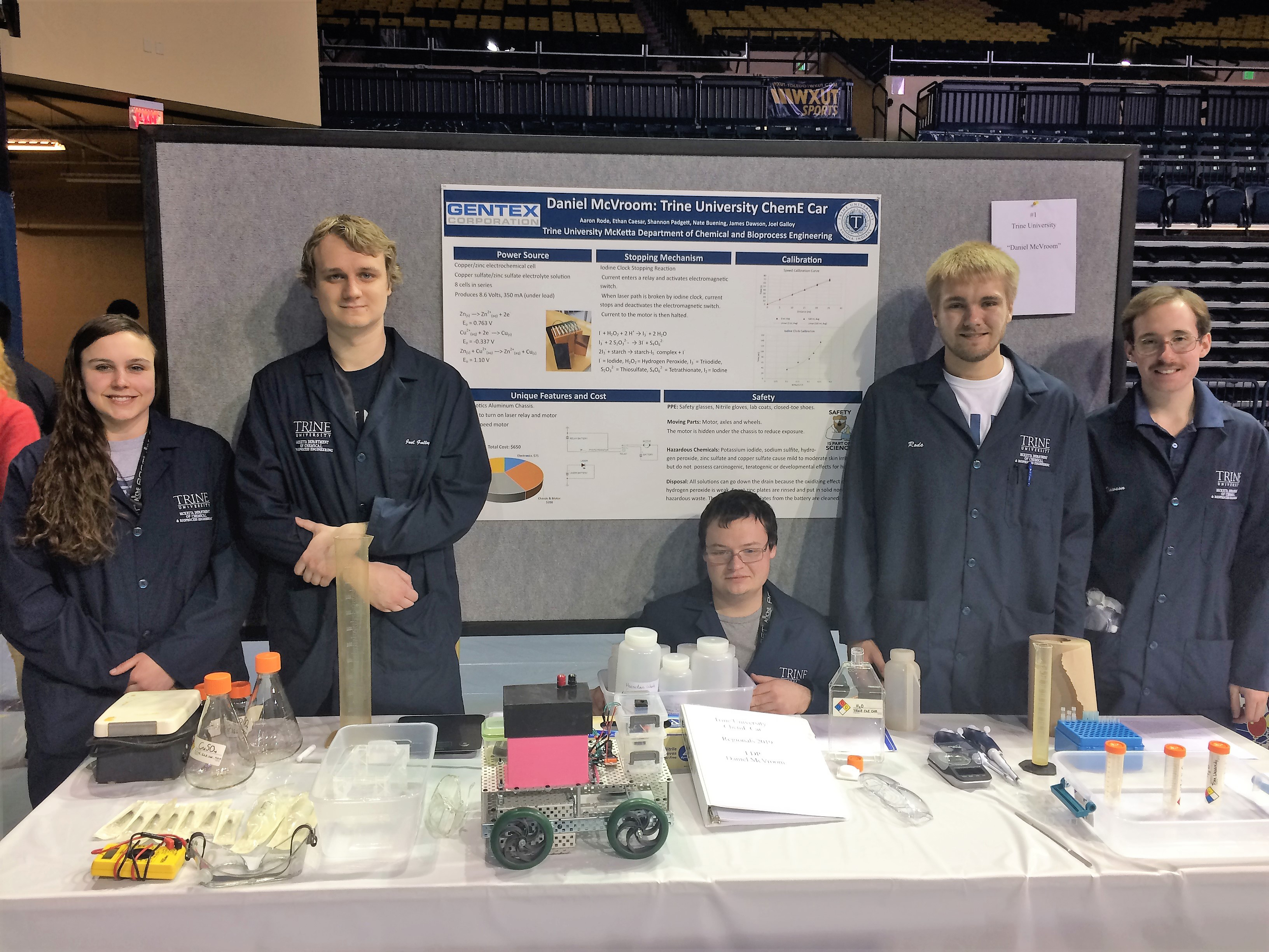 Aiche car team