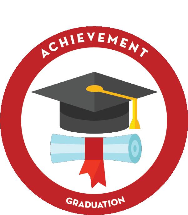 Achievement graduation