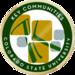 Key communities