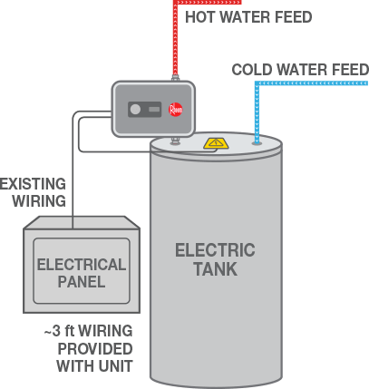Diagram picture of how to install the Rheem Water Heater booster for your electric tank water heater