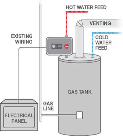 Diagram picture of how to install the Rheem Water Heater booster for your gas tank water heater