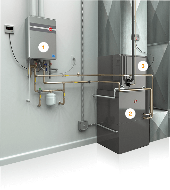How to Integrate Air and    Water    Systems for your Smart Home
